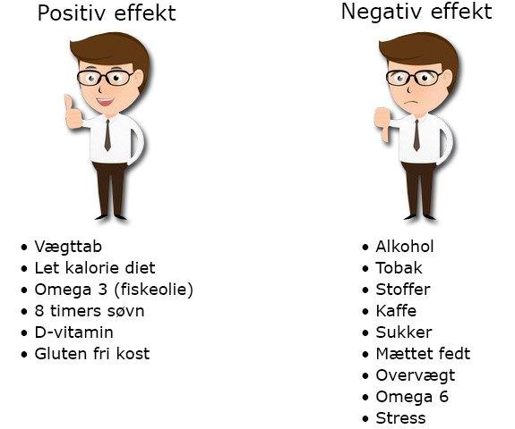 psoriasis-effekt